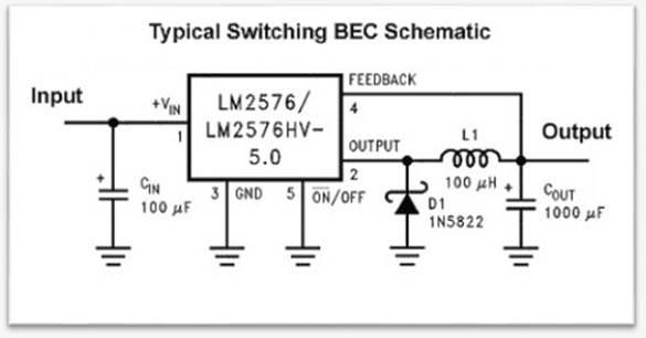 SBEC-1