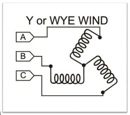 Wye-Wind-box